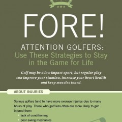 ATTENTION GOLFERS: Use these Strategies to Stay in the Game for Life.